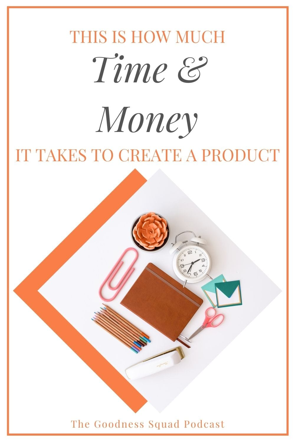 042_How much money and time does it really take to create a product?